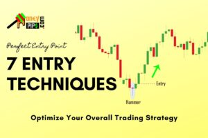 7 Powerful Entry Techniques to Find Exact Forex Entry Point