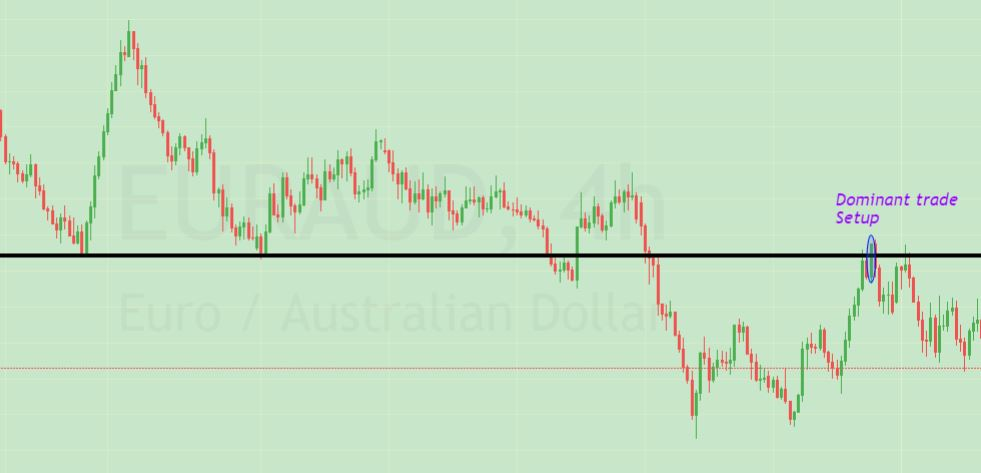 entry trigger forex