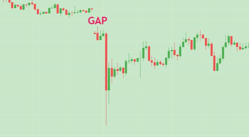 stop loss order example